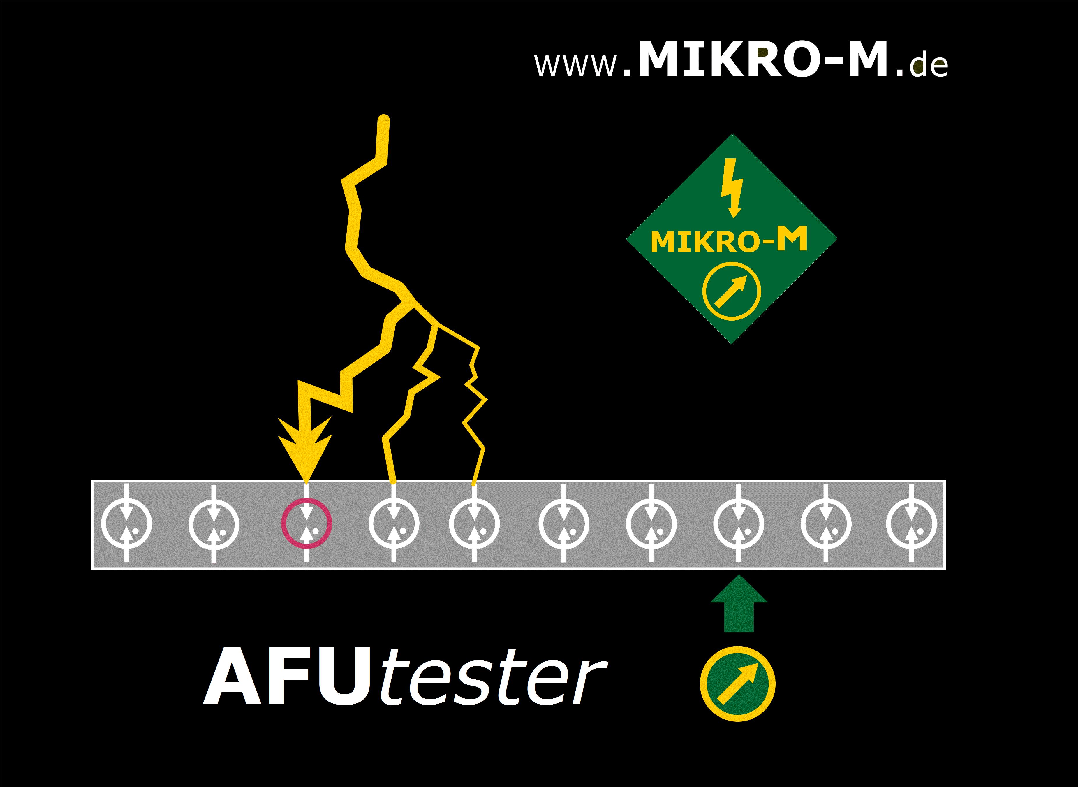 MIKRO-M - AFUtester